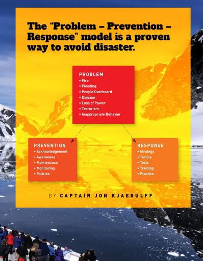 PPR Model